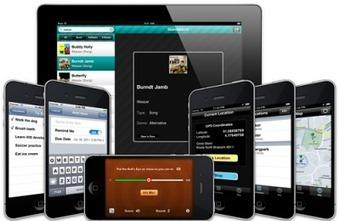 IPhone App Development Tutorial For Beginners | WinDroidMac | iphone Application Development | Scoop.it