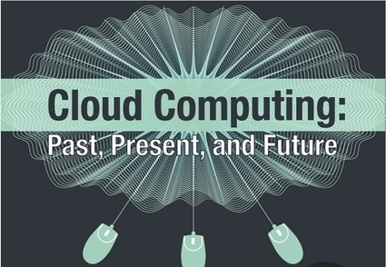 The History and Future of Cloud Computing - Forbes | I.T within 5-10 years | Scoop.it