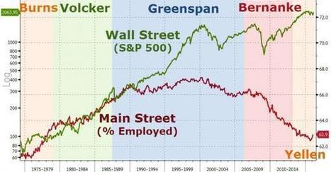 Worst Case Scenario: 73% Down From Here | Zero Hedge | Breaking News from S.E.R.C.E | Scoop.it