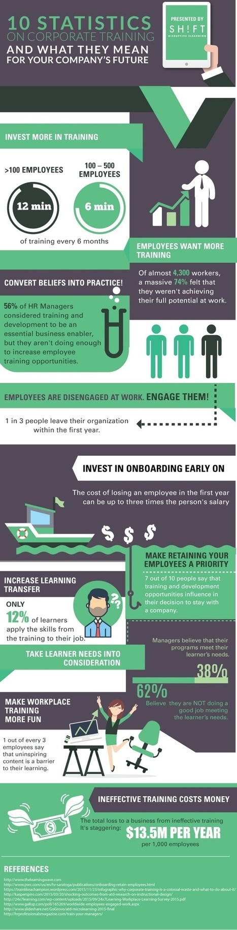 "Infographie : ""10 Statistics on Corporate Training and What They Mean for Your Company's Future"" 