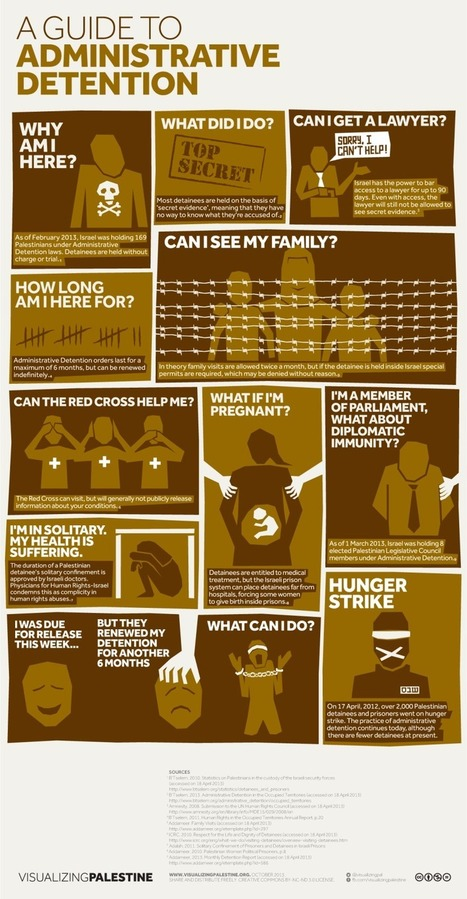 Visualizing Palestine: A Guide to Administrative Detention | Occupied Palestine | Scoop.it