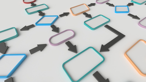 Optimize your lead-handling process | iMPACT Insurance Marketing | Scoop.it