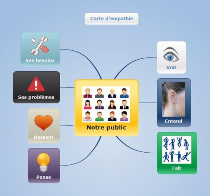 Curation : et si on parlait un peu stratégie ? | TIC et TICE mais... en français | Scoop.it