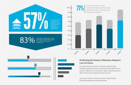 46 herramientas para crear grandes infografías para tu negocio online   Pedagogía Emocional   Scoop.it