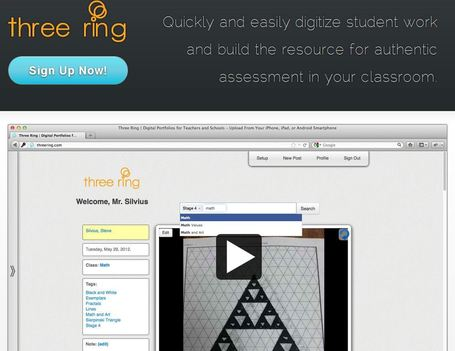 Three Ring: Keep Photographic Record Of Your Student's Work Through Your Smartphone | Educatief Internet | Scoop.it