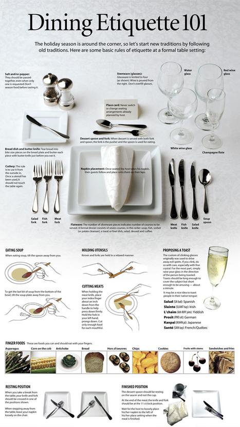 Dining Etiquette 101 | Social Media sites | Scoop.it