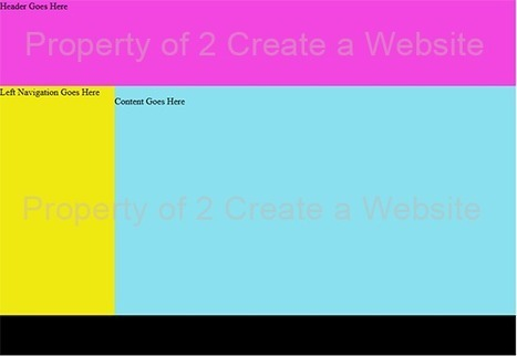 Creating a Website From Scratch With HTML/CSS - For Free! | Multimedia Curation | Scoop.it