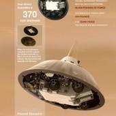 Infographie : Les 7 minutes de terreur pour l'atterrissage de Curiosity sur Mars | Tout le web | Scoop.it