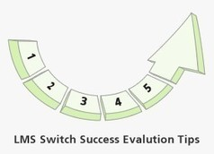 5 Tips To Evaluate The Success Of LMS Switch | Upside Learning Blog | Moodle Moments | Scoop.it