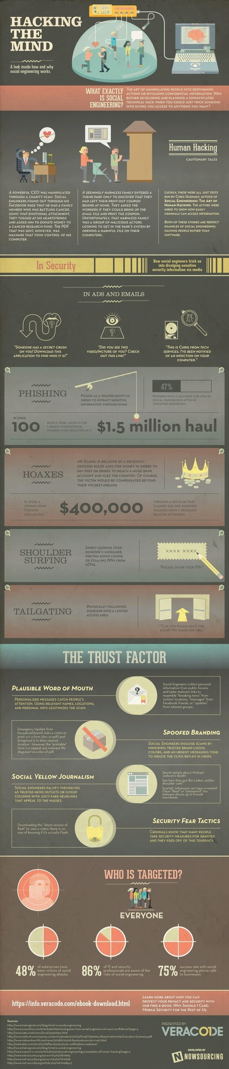 How and Why Social Engineering Works [Infographic] | Social Media Epic | Scoop.it