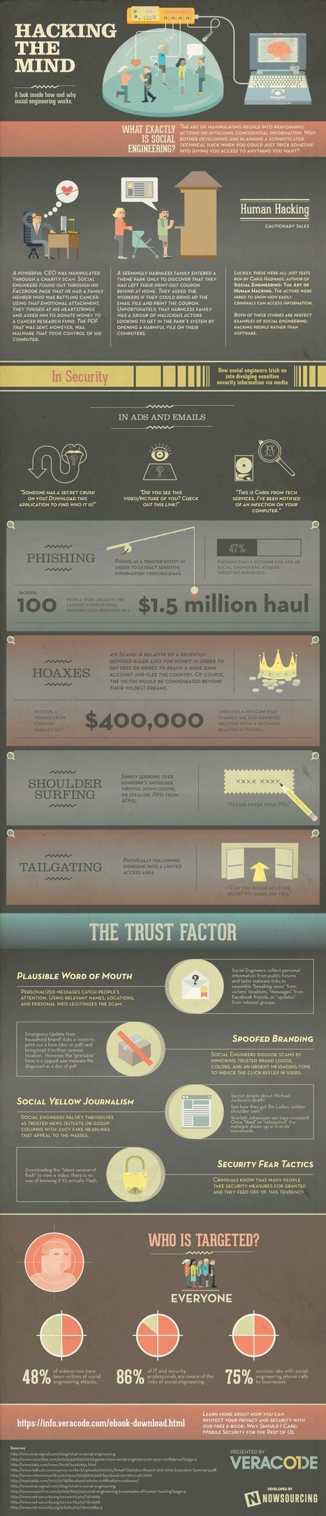 Hacking the Mind: How and Why Social Engineering Works [Infographic] | Business 2 Community | Speculations and Trends | Scoop.it