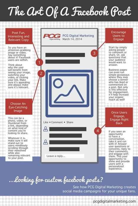 7 Infographics to Guide Your Facebook Marketing Strategy for 2014 | MarketingHits | Scoop.it