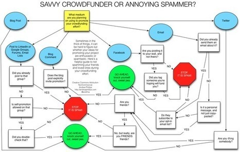 Savvy Crowdfunding or Annoying Spammer? | Transmedia: Storytelling for the Digital Age | Scoop.it