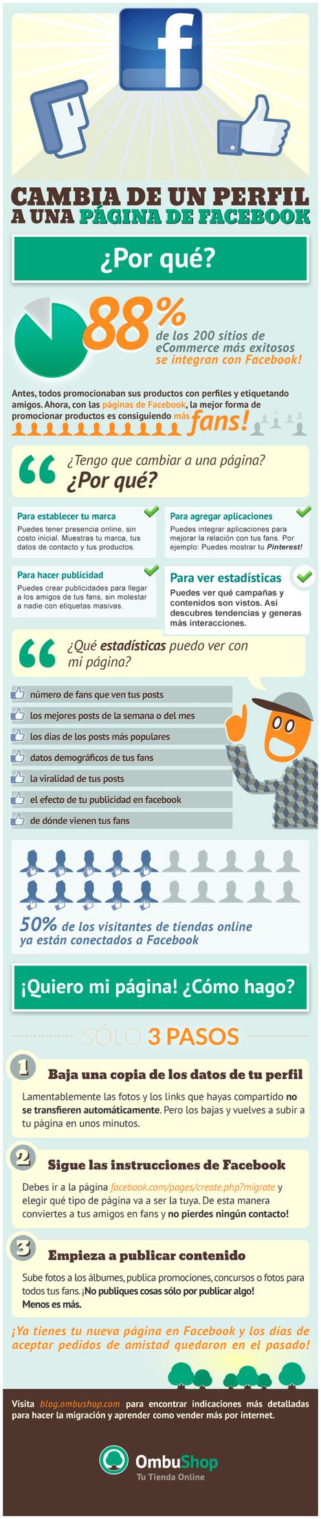 Cómo potenciar tu negocio por Facebook – Infografía | Hospitality,Tourism, Marketing and more | Scoop.it