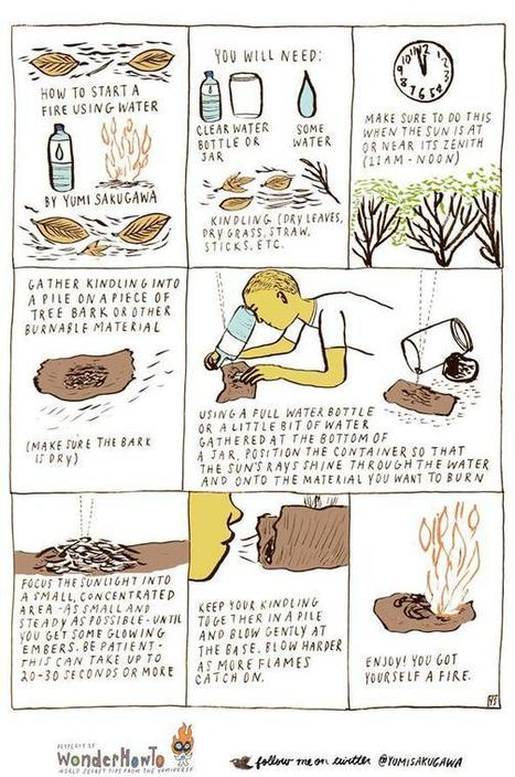 How to Start a Fire with Water | New Civilizations | Scoop.it