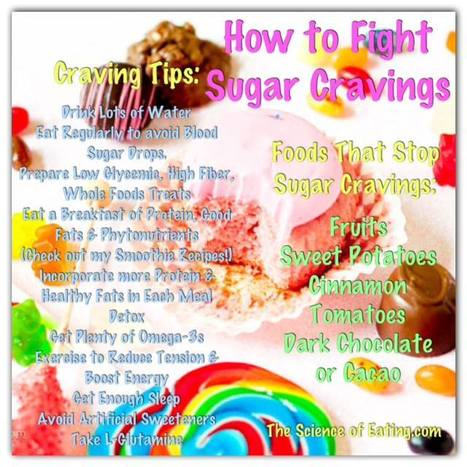 Sugar Clean Eating Challenge   T-Fit Fitness and Nutrition   Scoop.it