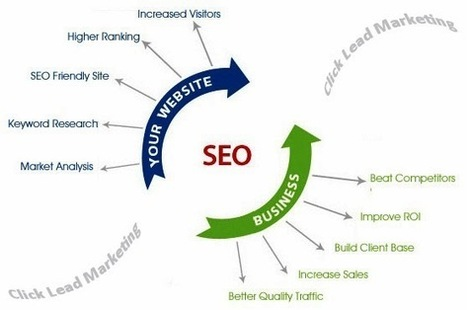 Get the Excellent SEO Services in Houston | Online Internet Marketing and SEO Services | Scoop.it