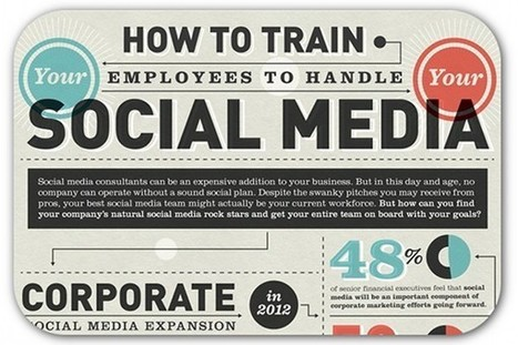 Infographic: How to train employees on social media | Social Workplace and Learning | Scoop.it