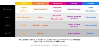 GLORIA HERRERO SERRANO: RESUMEN DEL PROYECTO #quesepegue | Proyectos TIC en Educación Física | Scoop.it