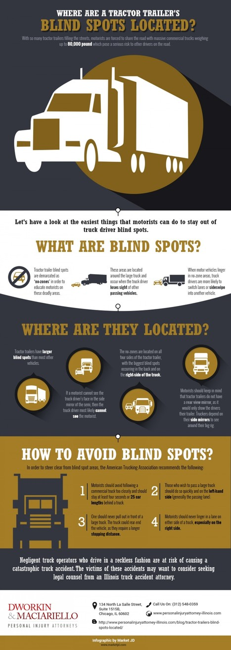 Where are a tractor trailer's Blind Spots Located? | Bradley Dworkin | Scoop.it