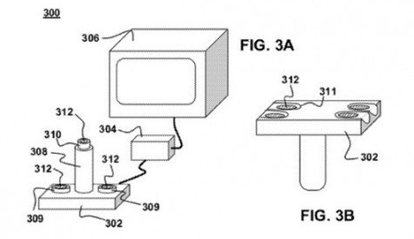 Sony Patents 'User Recognition' System For Various Device Types | UX-UI-Wearable-Tech for Enhanced Human | Scoop.it
