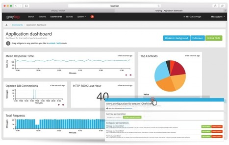 Home - Open Source Log Management with Graylog | Webmarketing - SEO | Scoop.it