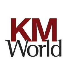 Cognitive Computing & KM #KMWorld - Above and Beyond KM | Personal & collective knowledge management | Scoop.it