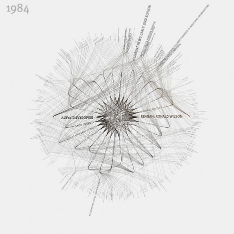 Review: Beautiful Visualization – Looking at Data through the Eyes of Experts | Data is Beautiful | Scoop.it