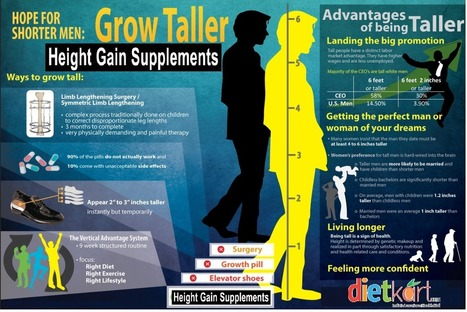 Height Gain Infographic : How to grow taller and Increase Height Fast ? | Health & Digital Tech Magazine - 2016 | Scoop.it