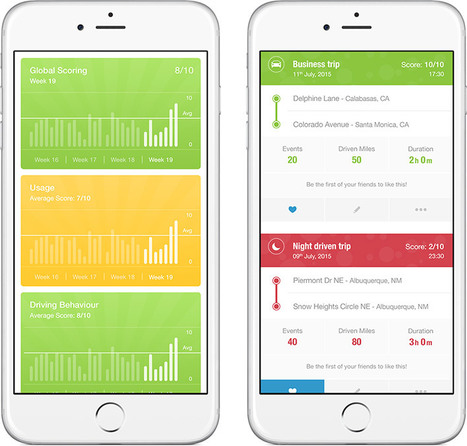 Weather Data Refines Telematics Scores in Octo App | Innovation | Scoop.it