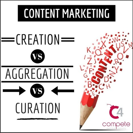 Content Curation Versus Content Aggregation | Power of Content Curation | Scoop.it