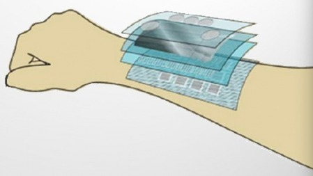 Flexible sensor could lead to better artificial skin | Longevity science | Scoop.it