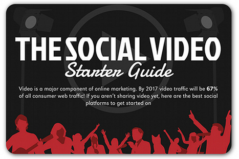 The social video starter guide | Brand-Journalist.com on Scoop.It | Scoop.it