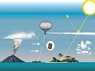 Yet Another Geoengineering Scheme, Ocean Iron Fertilization, Could Backfire | Sustain Our Earth | Scoop.it