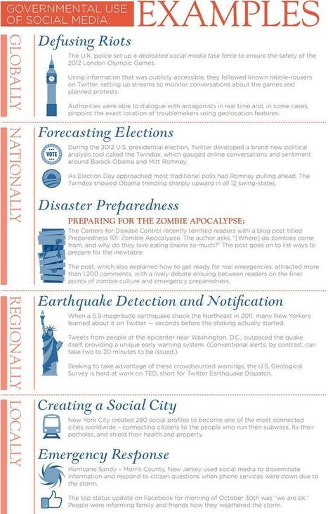 How Is Social Media Being Used By The Government? [INFOGRAPHIC] | digital marketing strategy | Scoop.it