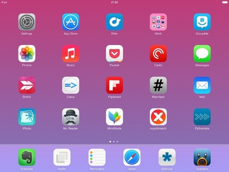 My Must-Have iPad Apps, 2013 Edition - MacStories | ipads in education K-6 + BYOT | Scoop.it