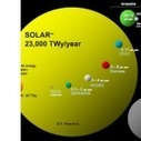A Renewable Energy Thought Experiment   CleanTechnica   Comparing Energy Sources   Scoop.it
