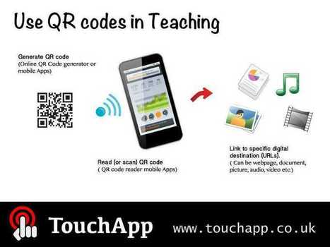How to use QR codes in Teaching?   Get Apps, Get Inspired ...   Technology in the classroom   Scoop.it