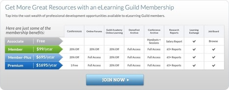 The eLearning Guild : Learning Exchange - Share with Your Community. Learn with Your Community. | eLearning | Scoop.it
