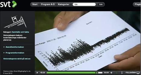 Folkbildning genom public service – sex filter som styr svenskar till rätt åsikter | Debatt | Folkbildning på nätet | Scoop.it