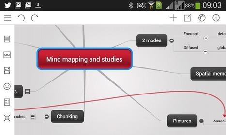 Mindmapping : une nouvelle appli Android et Apple pour Mindomo | François MAGNAN  Formateur Consultant | Scoop.it