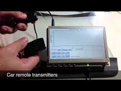 Portable Homemade Spectrum Analyzer using a Beaglebone Black and the RTL-SDR - rtl-sdr.com | Raspberry Pi | Scoop.it