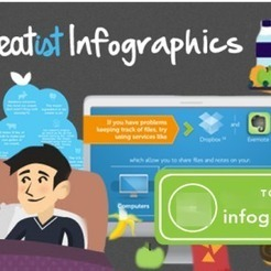 Top 4 Killer Social Media Infographics of this month | Advanced SEO | Social Media Tips | Scoop.it