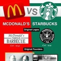 McDonalds VS Starbucks | Visual.ly | Infographics for English class | Scoop.it