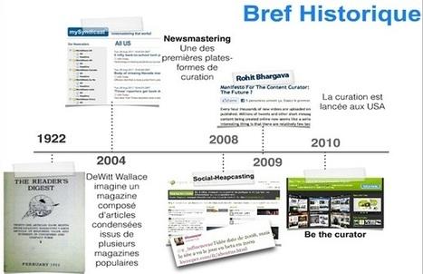 Curation | Social media - Réseaux sociaux | Scoop.it
