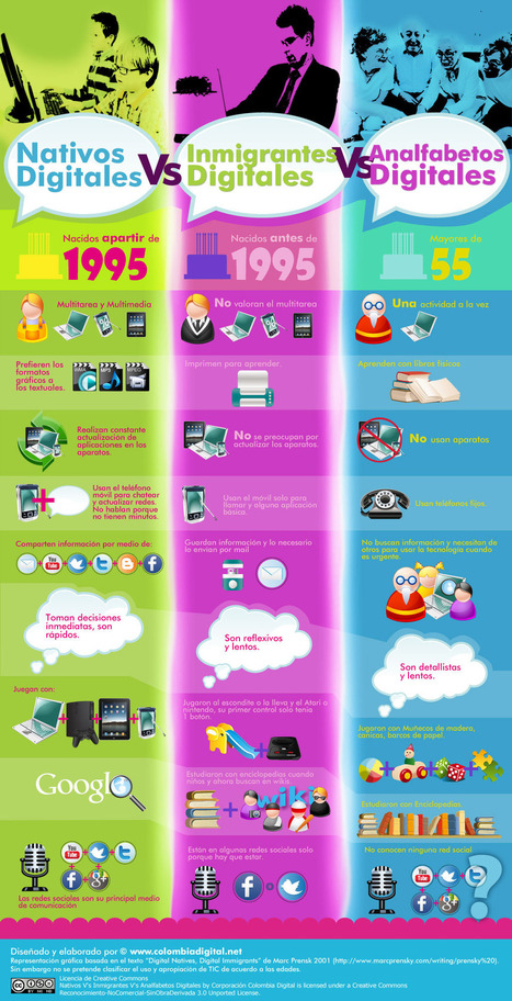 Nativos digitales, inmigrantes digitales, analfabetos digitales | WEBOLUTION! | Scoop.it