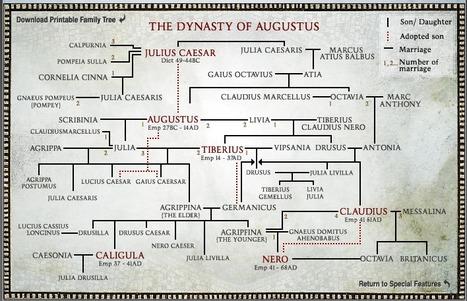 Augustan Family Tree | PBS | EURICLEA | Scoop.it