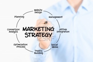 Integrated Marketing Communication (IMC) Strategy (Planning for IMC - An overview) | IMC-Twitter Comment | Scoop.it