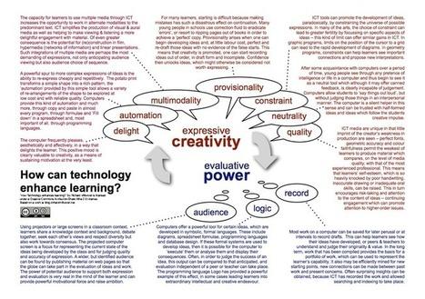 Theoretical & Conceptual Framework — English | Aprendiendo a Distancia | Scoop.it