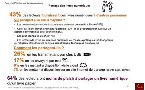 Ebooks : une étude Hadopi souligne l'importance du « piratage de proximité » | Library & Information Science | Scoop.it